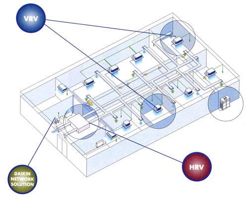 Схема системы кондиционирования vrv